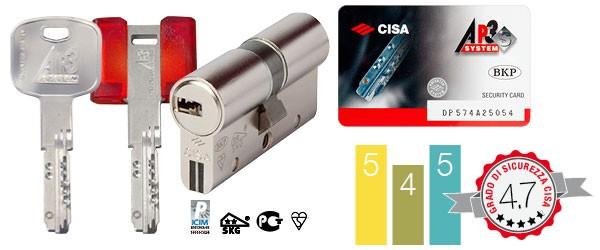 Cilindri di sicurezza a profilo europeo acquistabili - Cilindro europeo cisa 5 chiavi ...