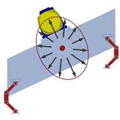 vibrazione ellittico